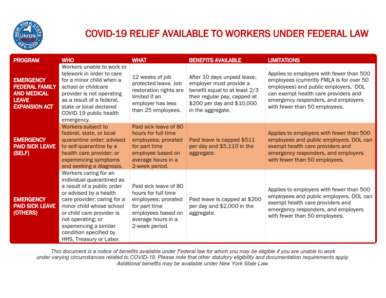 COVID-19 Federal Benefits
