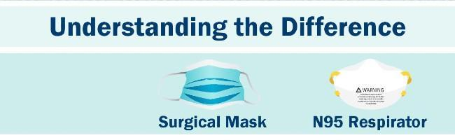Surgical mask vs n95