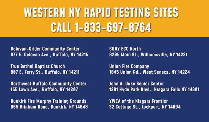 Covid-19 Rapid Testing Sites in WNY